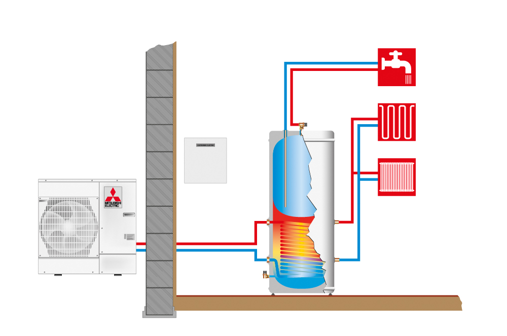ecodan-varmesentral-frigus-aqua-loesning-luft-til-vann-cmc-varme