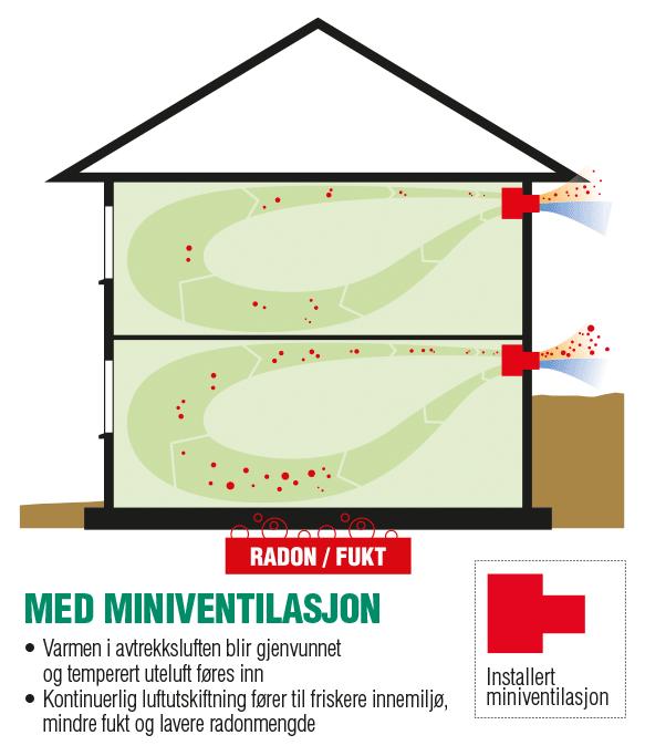 med-miniventilasjon-cmc-varme